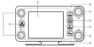 FTM400XDR_FrontPanel